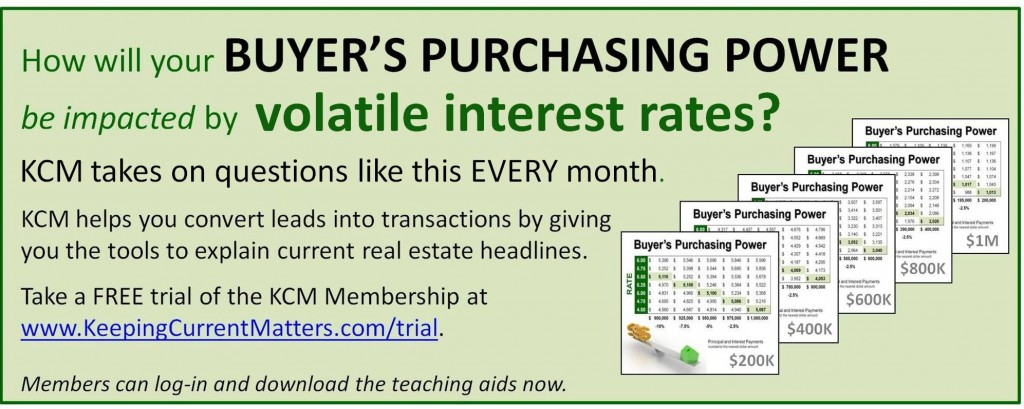 Interest Rate ad