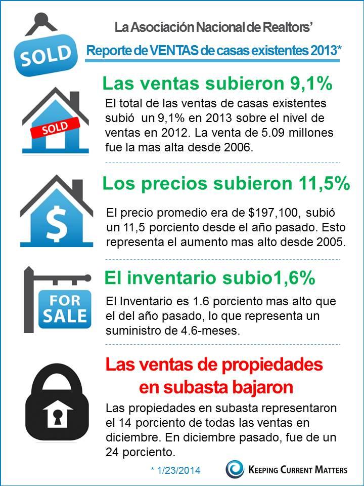 131 InfoGraphic espanol