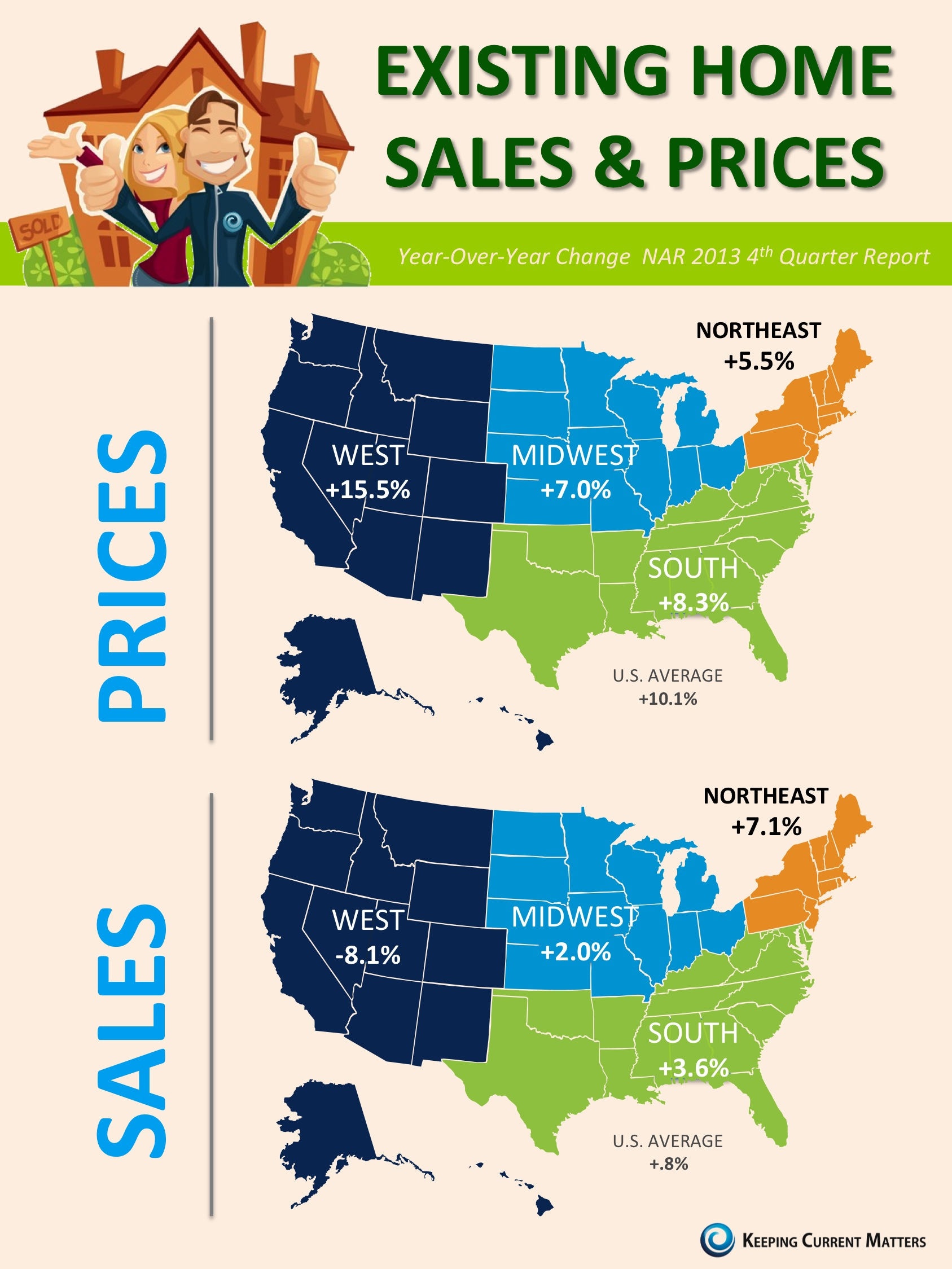 house market infographic