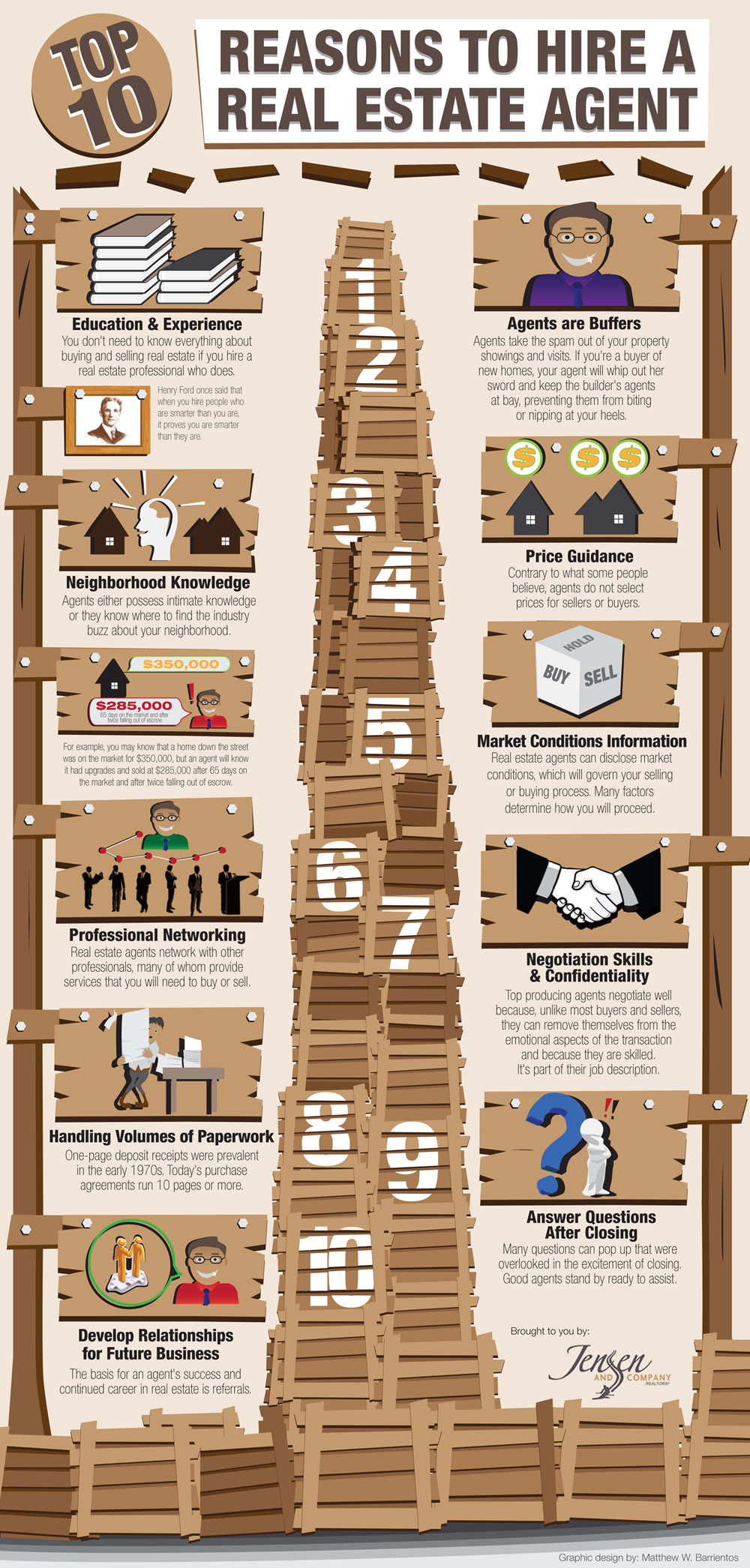 top 10 reasons to hire a real estate agent infographic keeping
