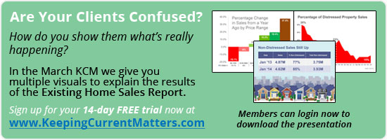 Home-Sales-Increasing-Ad