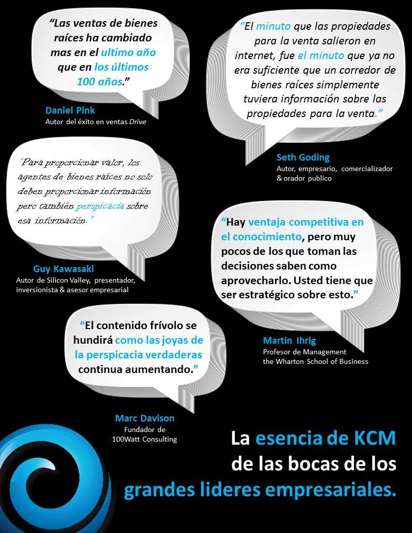 Quotes Infographic