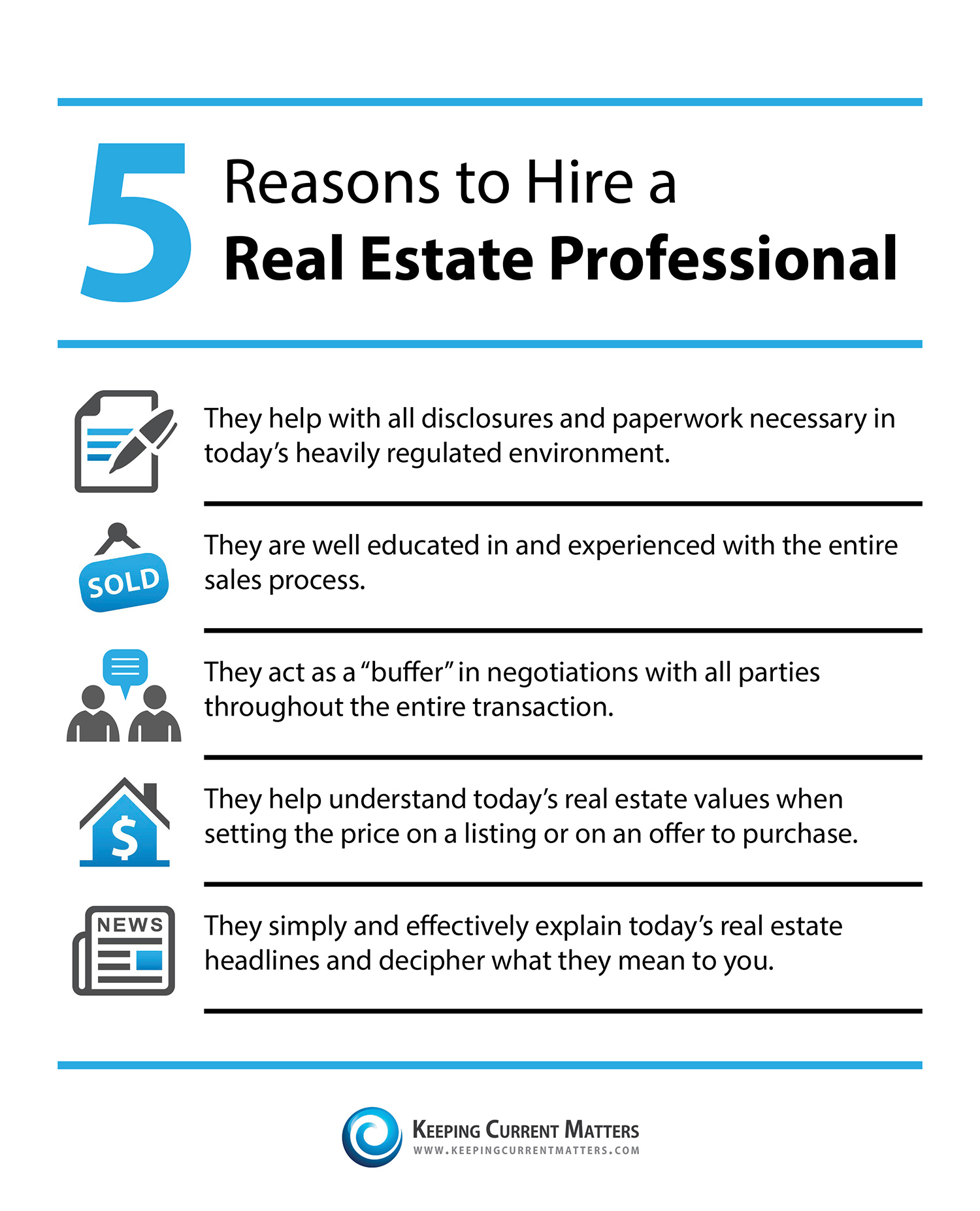 5 Reasons to Hire a Real Estate Professional | The KCM Crew