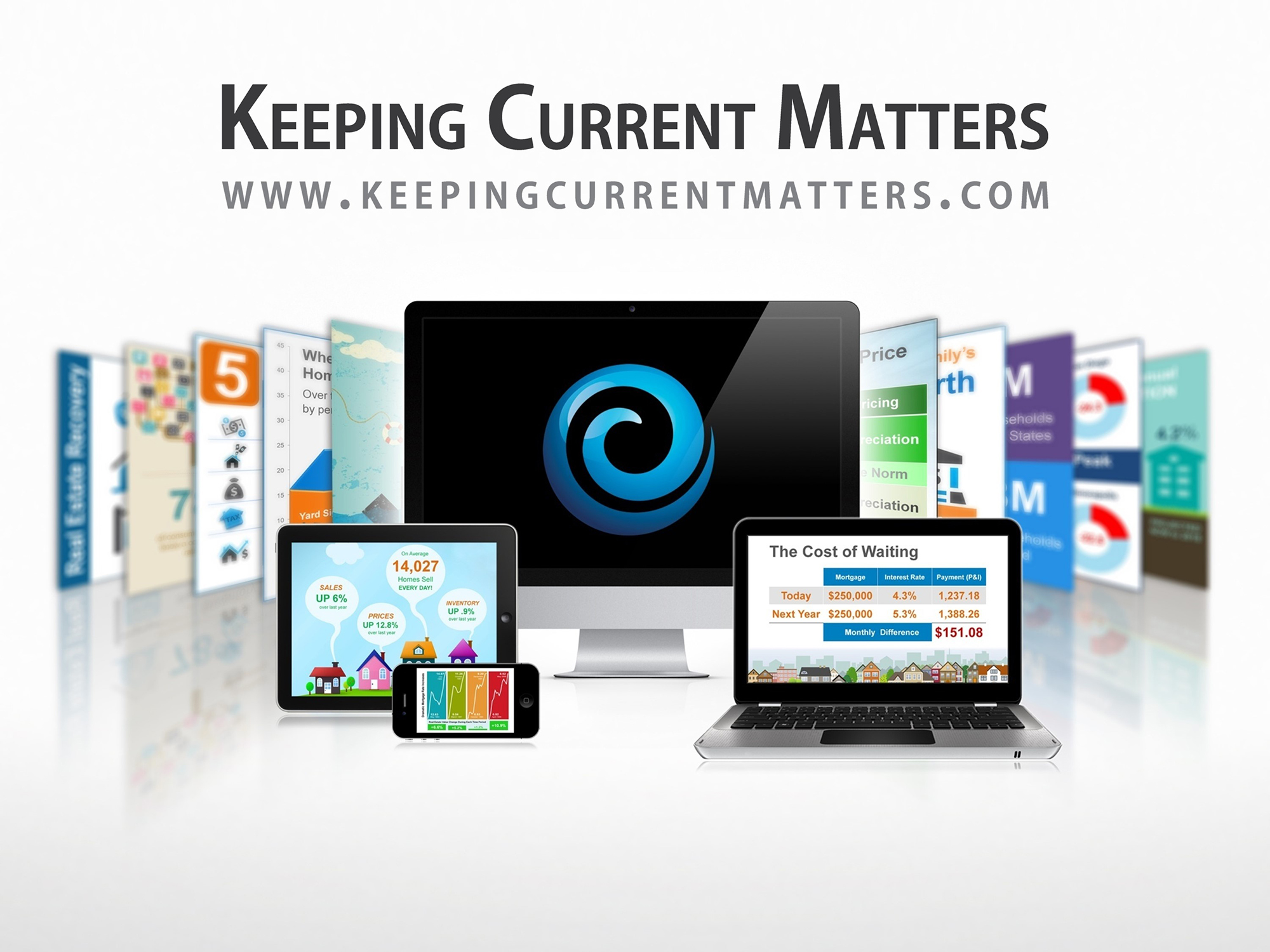 Start Your Free 14-Day Trial | Keeping Current Matters