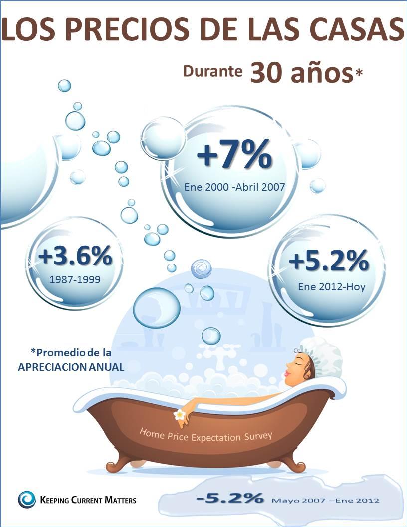 20140620 Infographic espanol