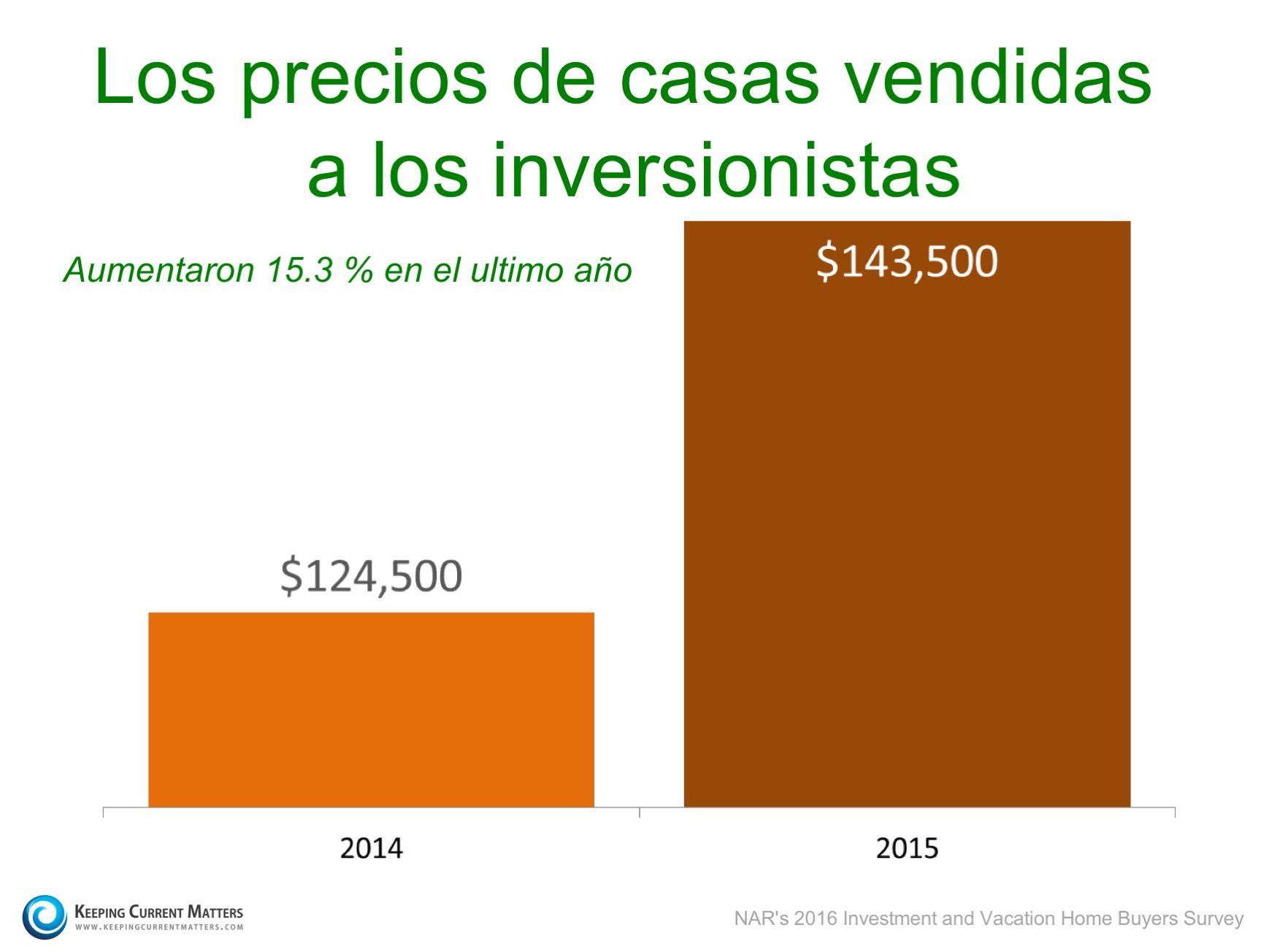 Inversionistas: más ventas y precios más altos| Keeping Current Matters