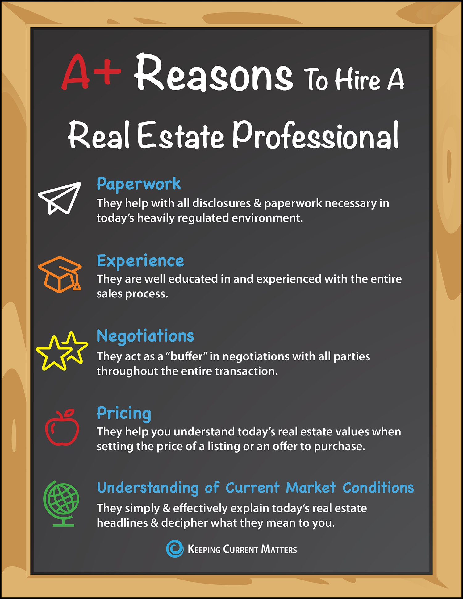 Want to Get an A? Hire A Real Estate Pro [INFOGRAPHIC] | Keeping Current Mattes
