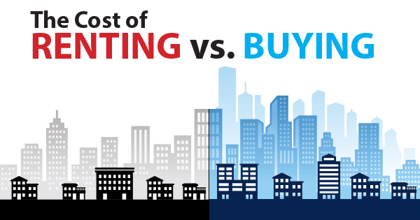 how to buy rent to own homes