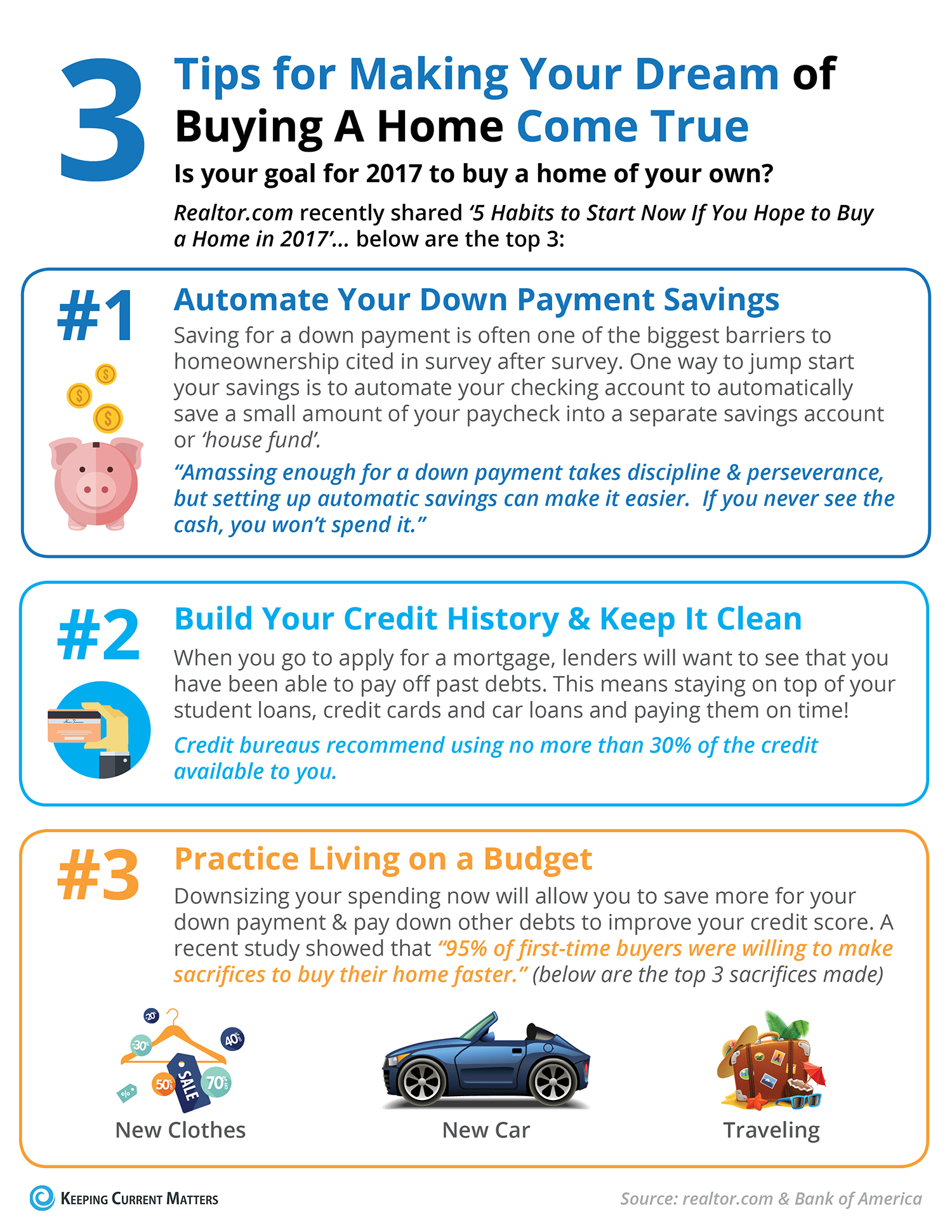 3 Tips for Making Your Dream of Buying a Home Come True [INFOGRAPHIC]   Keeping Current Matters