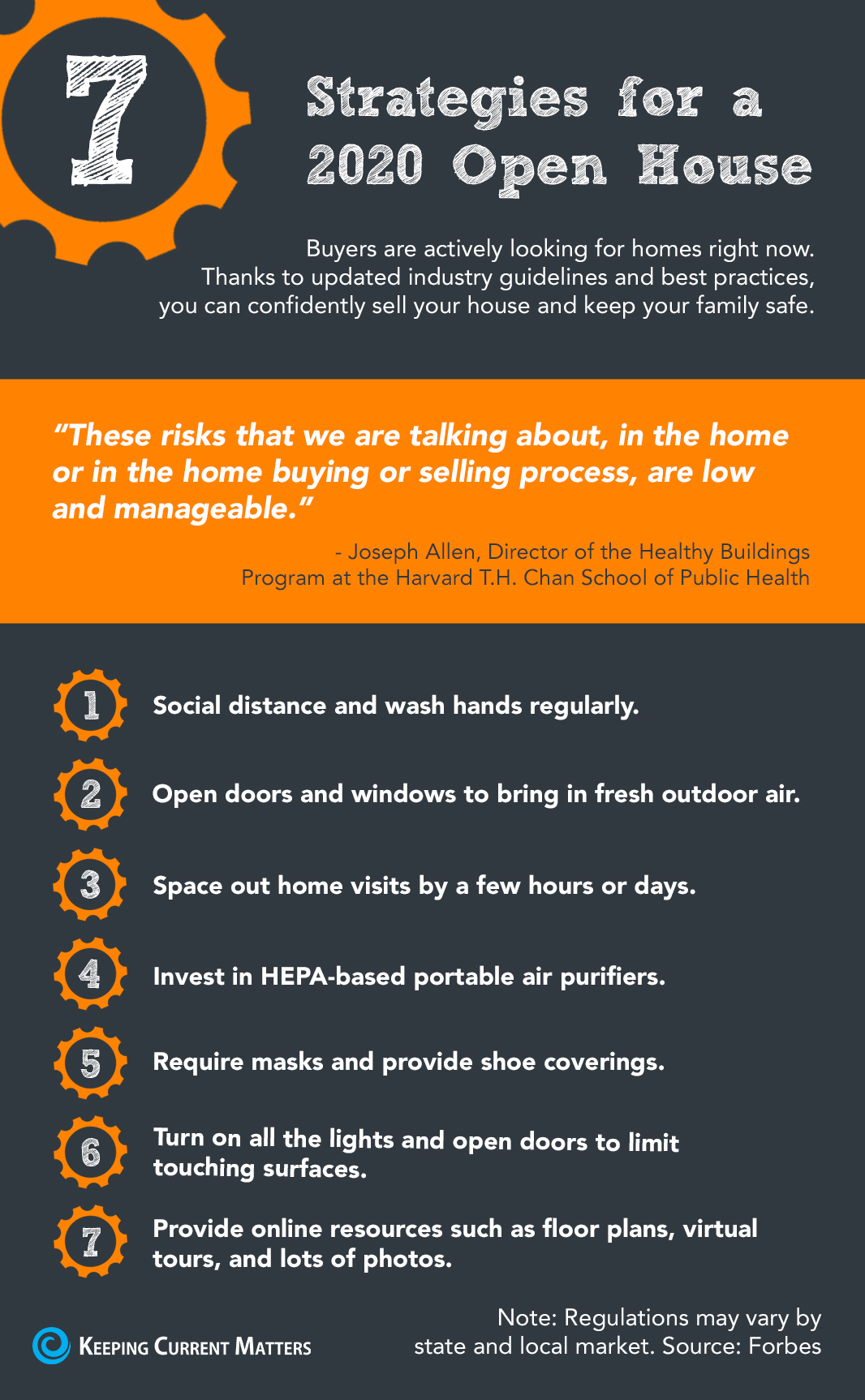 7 Strategies for a 2020 Open House [INFOGRAPHIC] | Keeping Current Matters