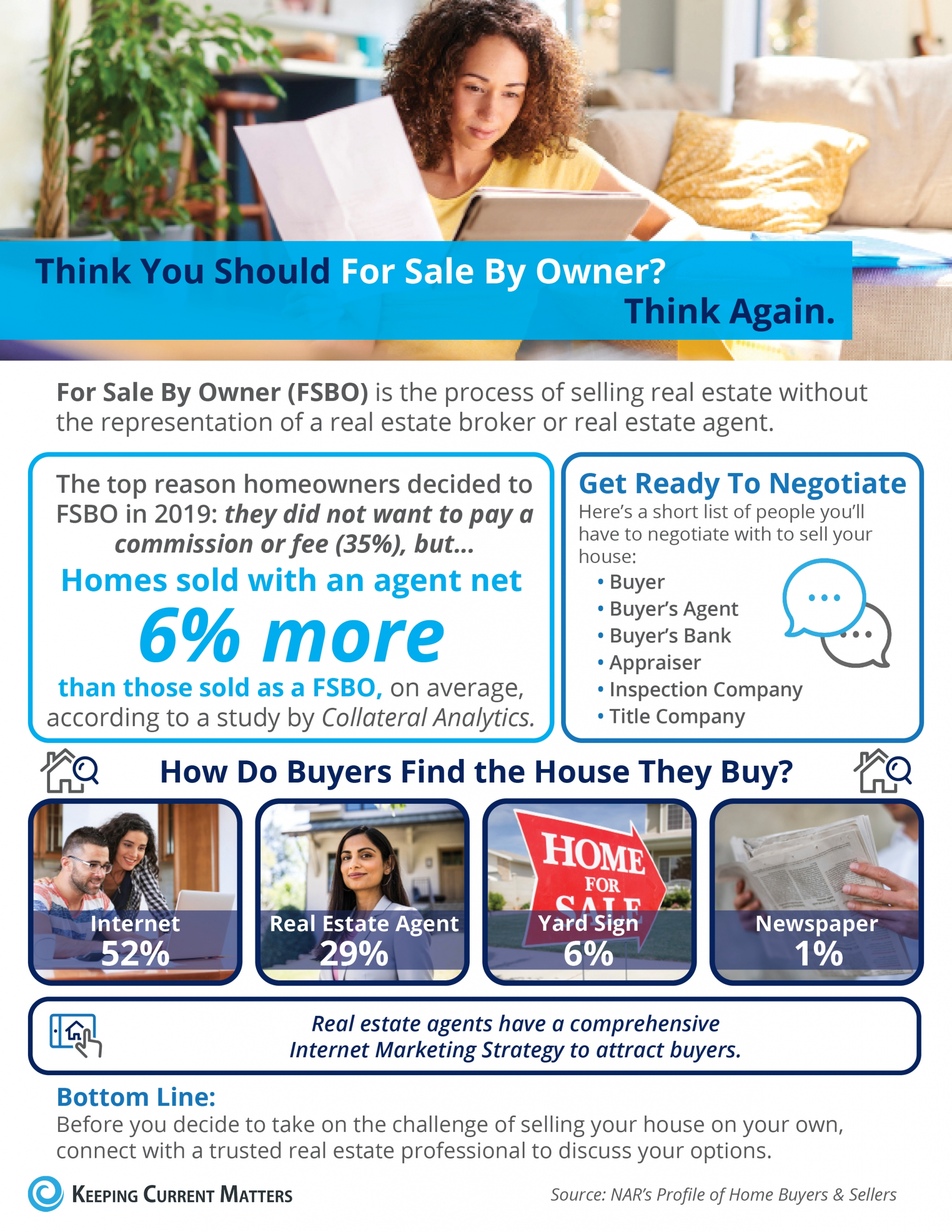 Think You Should For Sale By Owner? Think Again [INFOGRAPHIC] | Keeping Current Matters