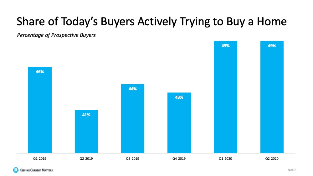 Why Homeowners Have Great Selling Power Today   Keeping Current Matters