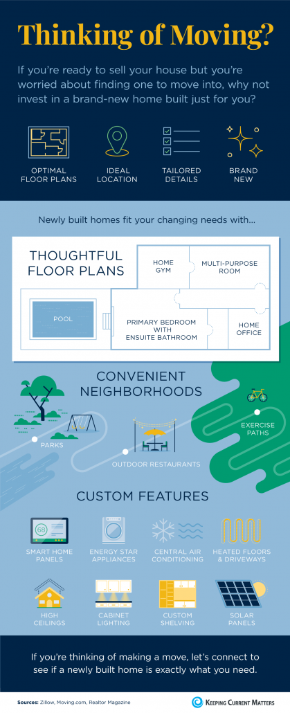 Thinking of Moving? [INFOGRAPHIC] | Keeping Current Matters