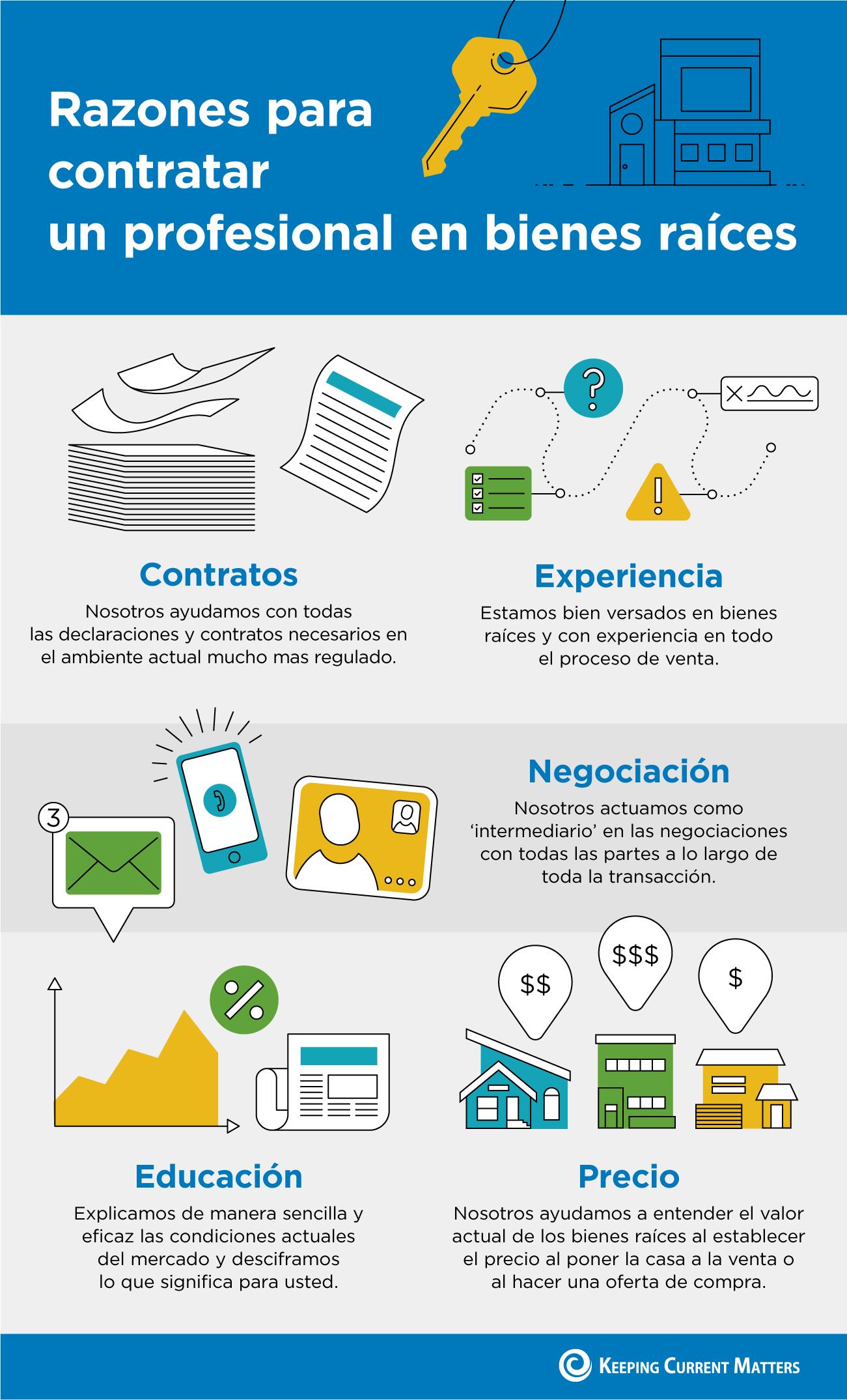 Razones para contratar un profesional en bienes raíces [infografía]   Keeping Current Matters